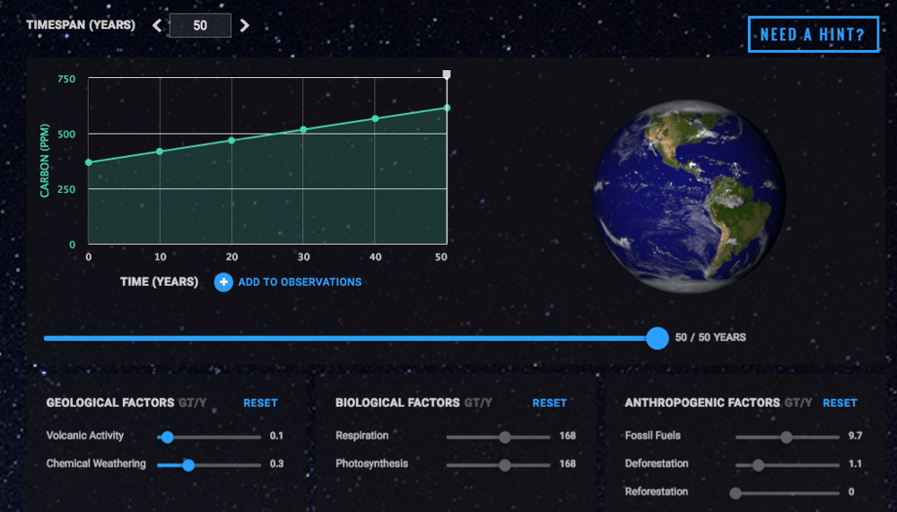 A simulation exploring the effect of carbon emissions on the earth