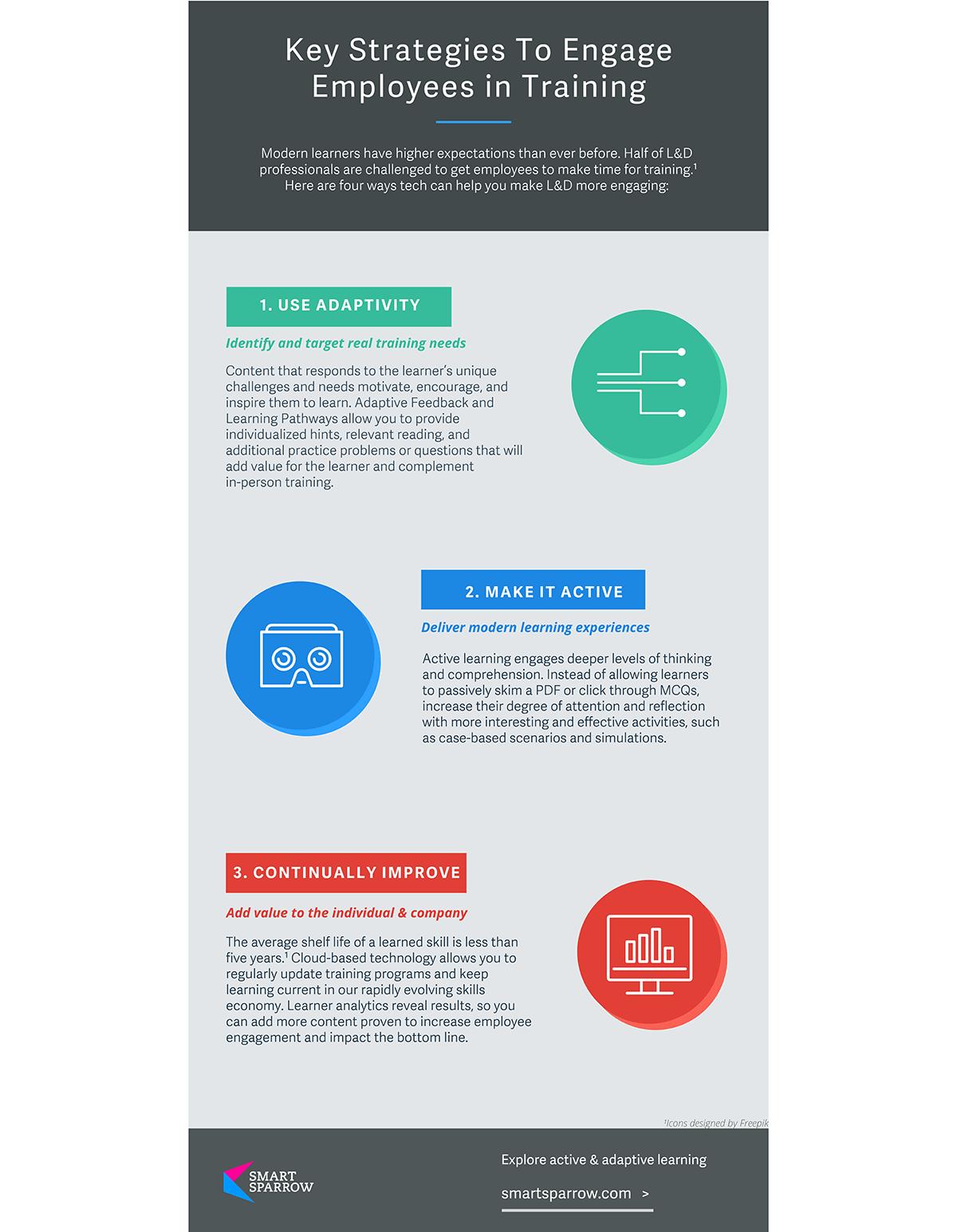 Corporate Pillar Page